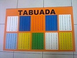 Tabuada Online